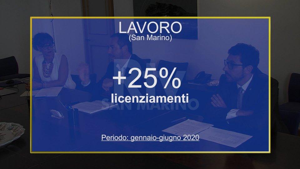 Lavoro: +25% di licenziamenti nella prima parte del 2020, ma a giugno situazione migliore. Lonfernini annuncia una riforma