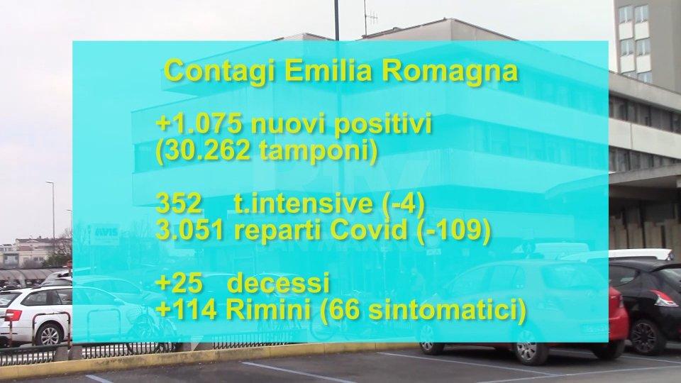 L'Emilia Romagna non esclude di tornare in zona arancione dalla prossima settimana