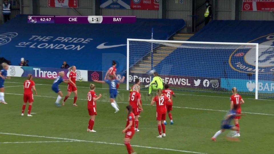 Champions Donne: Barcellona - Chelsea è la finale