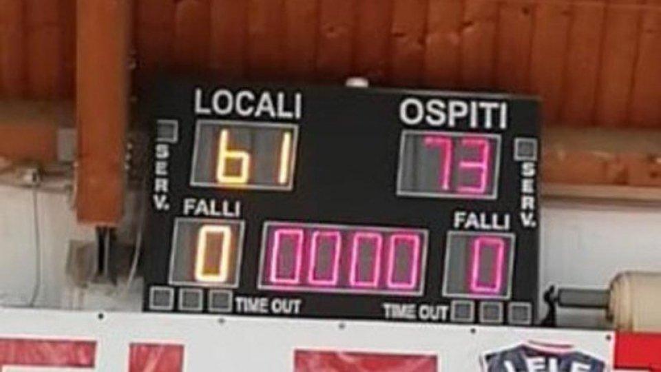 I Titans vincono ad Acqualagna per 73 a 61