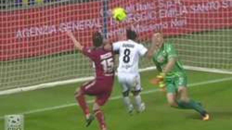 Reggiana-Parma 0-2Reggiana-Parma 0-2: Colucci regala primo tempo e partita
