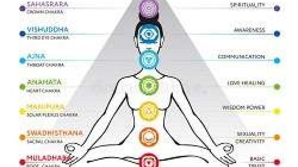 Allineamento dei Chakra