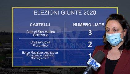 Elezioni Giunte: preparativi per le amministrative dell'era Covid, confermate le 15 liste