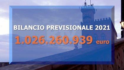 Bilancio 2021 da un miliardo di euro