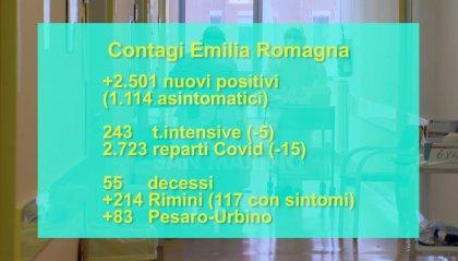 Si impenna di nuovo il numero delle vittime in Italia: 853 in un giorno. Migliorano gli altri indicatori