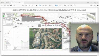 Riuso del Moderno Due: la vecchia ferrovia Rimini - San Marino come percorso ciclopedonale
