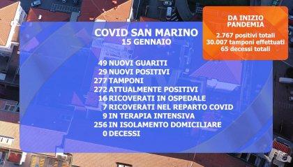 San Marino: secondo focolaio al Casale La Fiorina