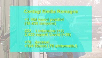 L'Ue definisce le aree ad alto rischio Covid: per l'Italia c'è anche l'Emilia Romagna