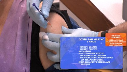 San Marino: vaccinazioni a ritmo serrato; scendono casi attivi e livello di saturazione della terapia intensiva