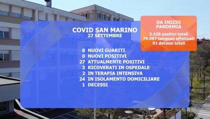 Dopo sei mesi un nuovo decesso per Covid. I dati sono però confortanti: molte più guarigioni che nuovi contagi