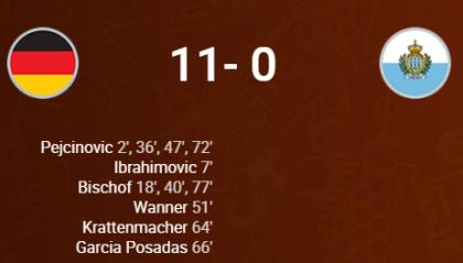 Under 17, netto successo della Germania: 11-0 a San Marino