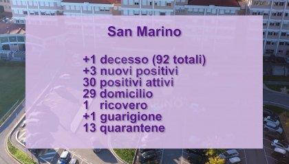 Covid a San Marino, la 92esima vittima è un 81enne sammarinese