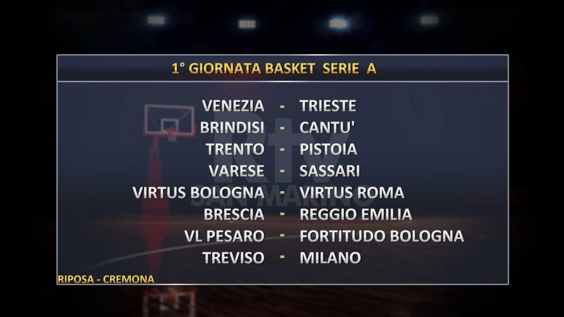 Virtus Roma Calendario.Serie A Basket Ecco I Calendari Apre Vl Pesaro Fortitudo