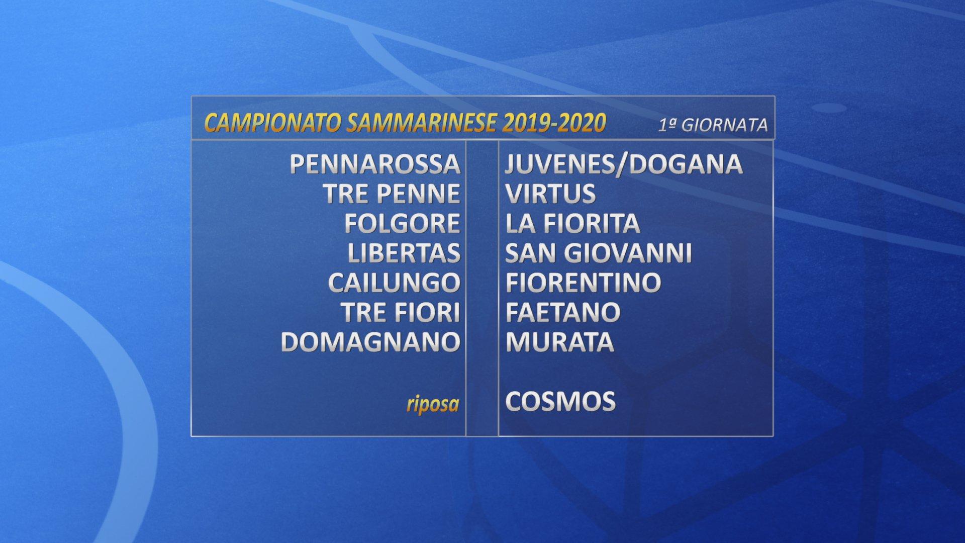 Calendario Mirabilandia 2020.Sorteggiati I Calendari Di Coppa Titano E Campionato Sammarinese